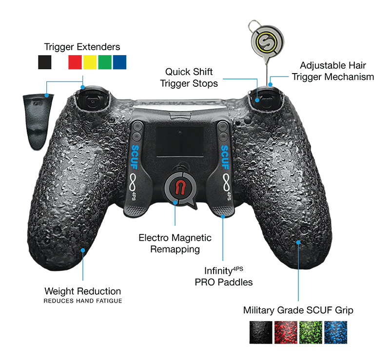 Infinity4PS product diagram back best ps4 controllers best game setups ps2 controller wiring diagram at edmiracle.co